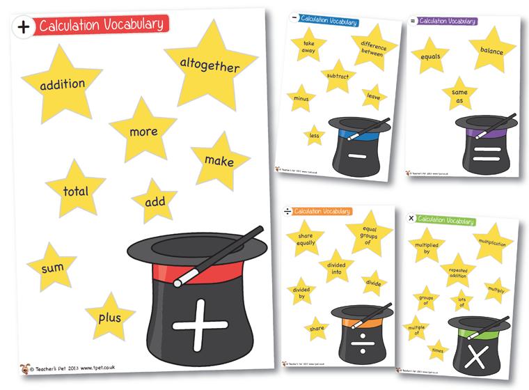 Fellowes Idea Centre - Ideas For School - Classroom Environment