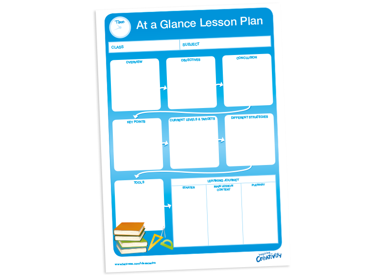 Lesson Planner (Primary)